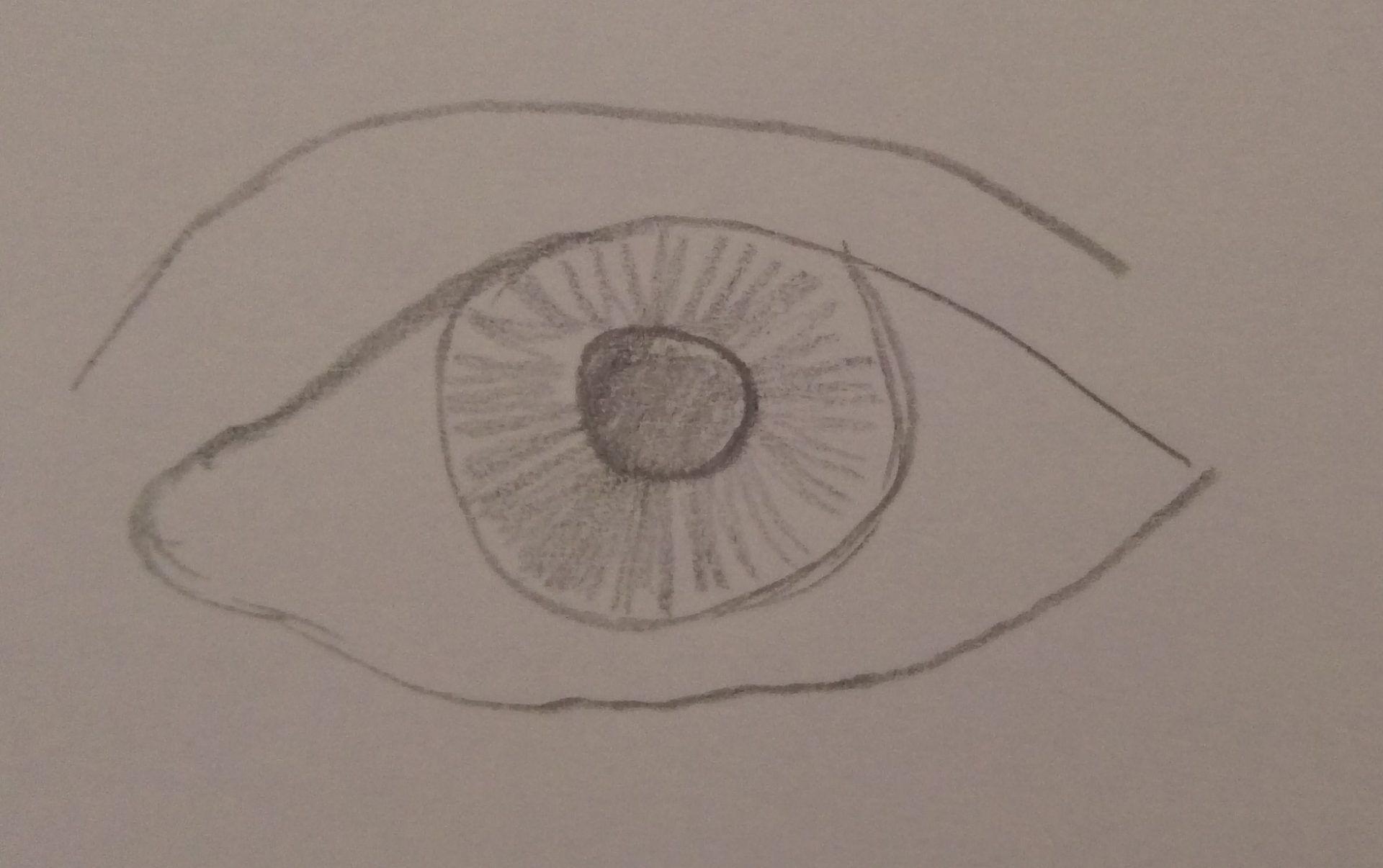kolorowanie tęczówki oka