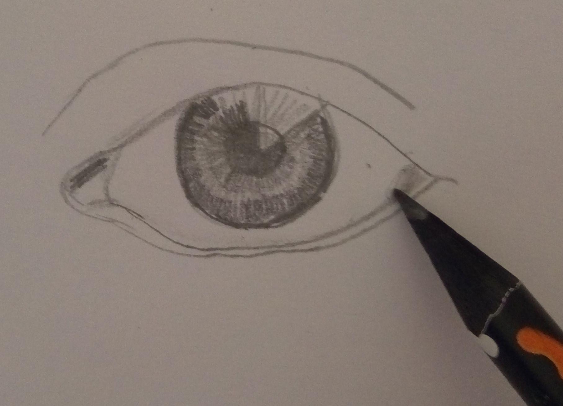 cieniowanie oka